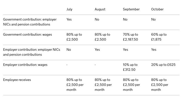 tax dates